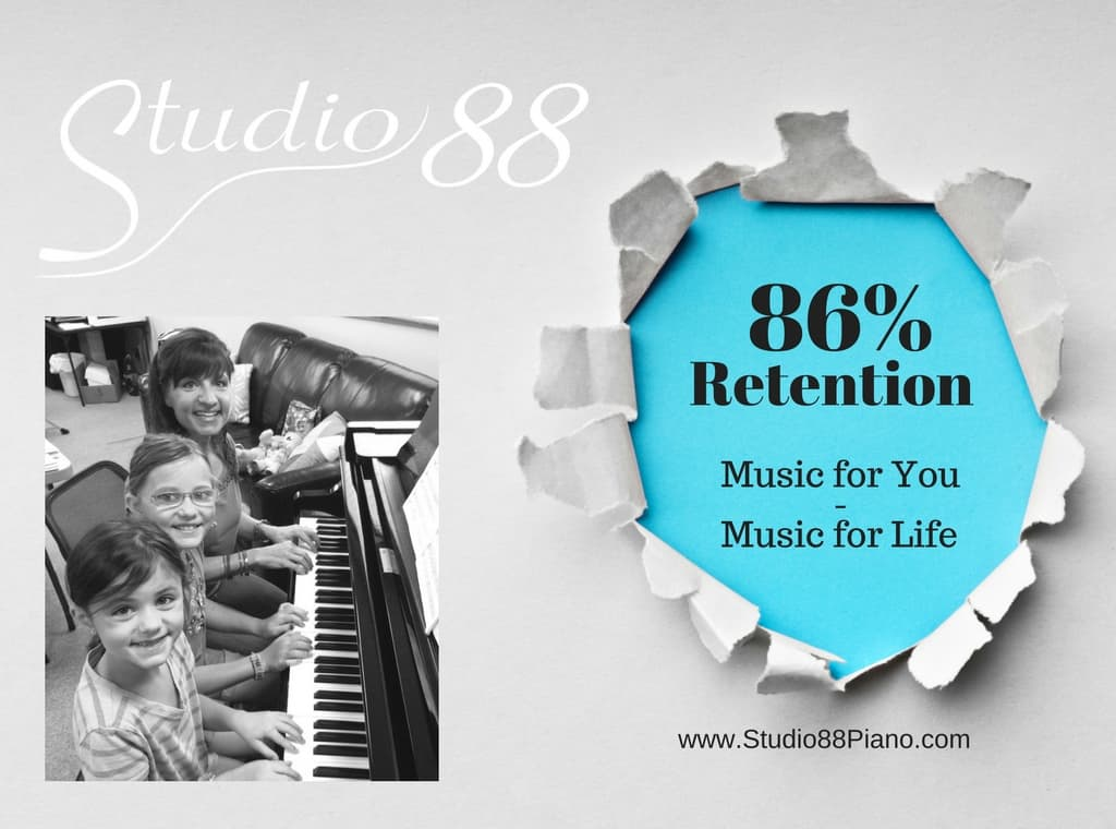Retention Rate Ad
